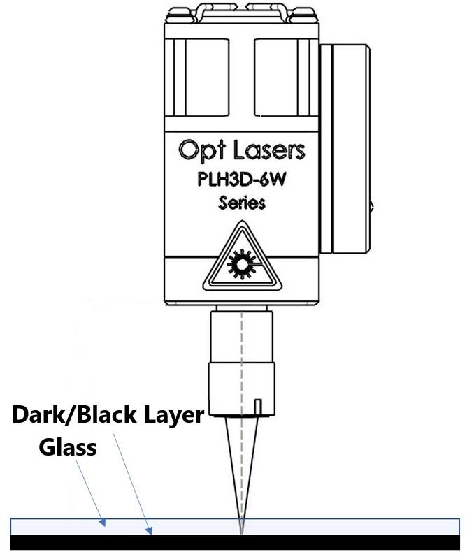 Transparent Materials - Glass Laser Engraving (Method 1)